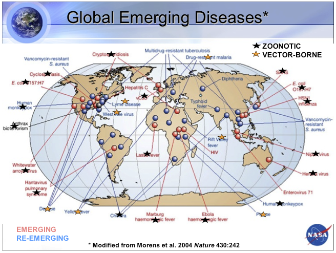 global infectious diseases Our division of infectious diseases is the major referral center for infectious  disease in the washington, dc, area, helping thousands of patients each year,  and.
